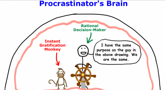 Illustration of procrastination monkey