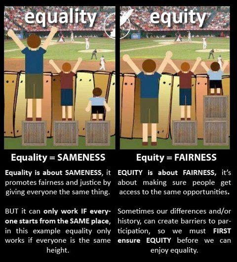 Equality vs Equity depiction